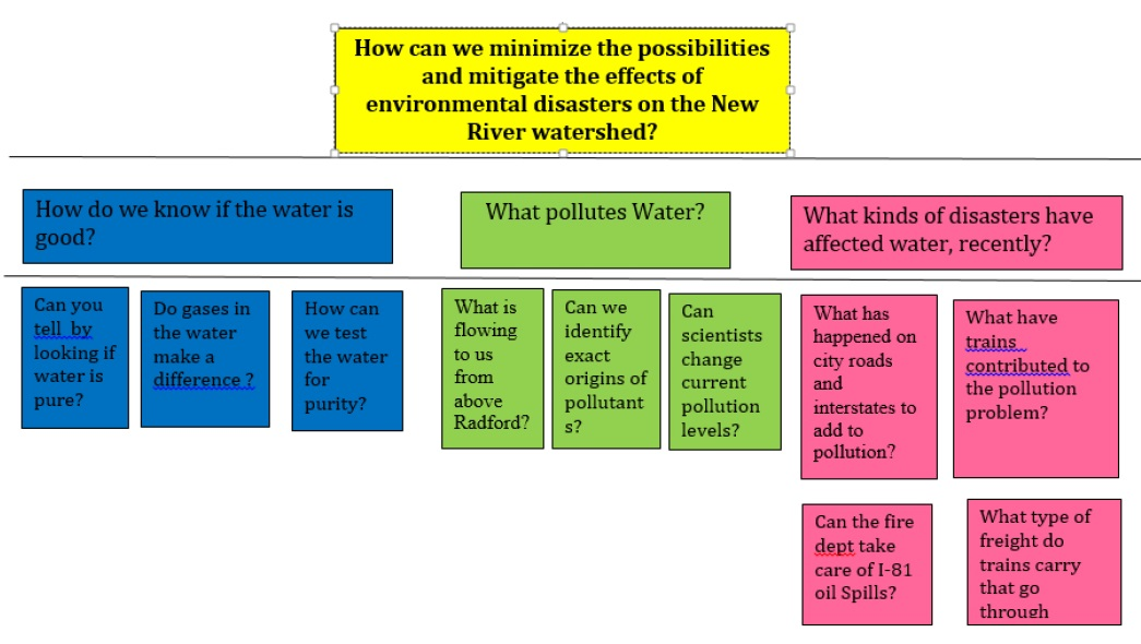 water_quality_belle_heth_questionmap.jpg